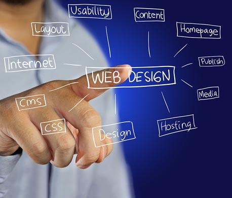 Jacksonville, FL Web Design & Development